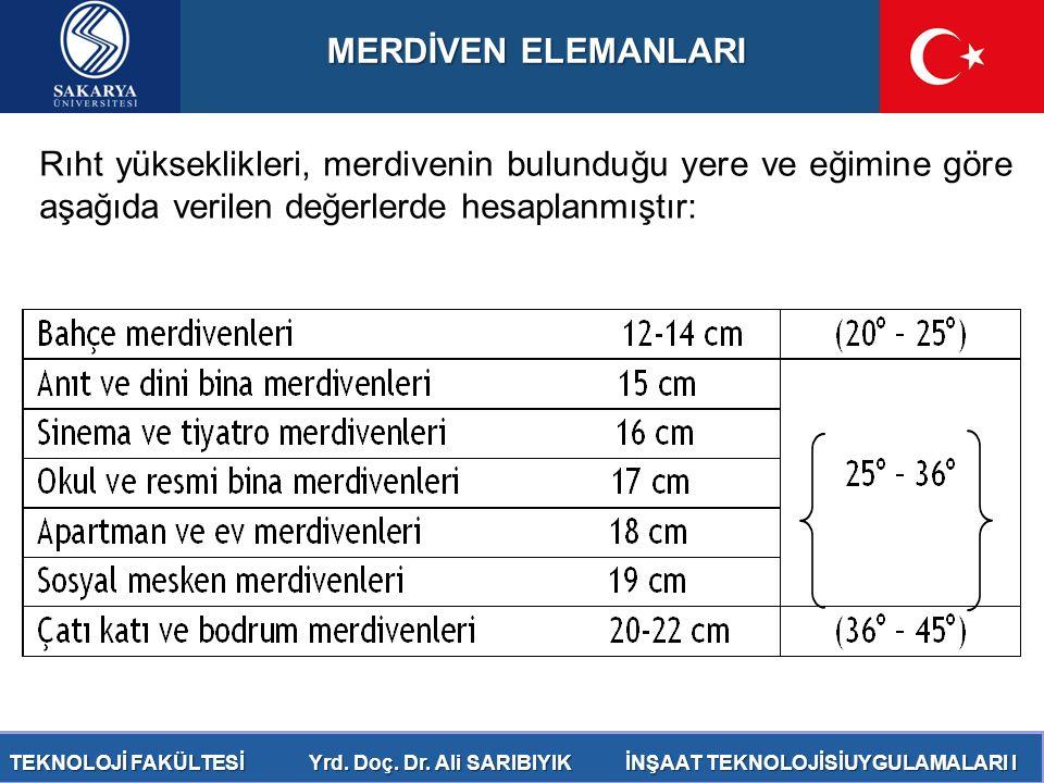 MERDİVEN ELEMANLARI Rıht yükseklikleri, merdivenin bulunduğu yere ve eğimine göre aşağıda verilen değerlerde hesaplanmıştır: