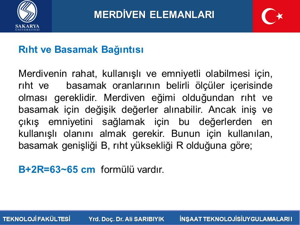 MERDİVEN ELEMANLARI Rıht ve Basamak Bağıntısı.