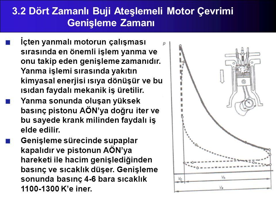 3.2 Dört Zamanlı Buji Ateşlemeli Motor Çevrimi Genişleme Zamanı