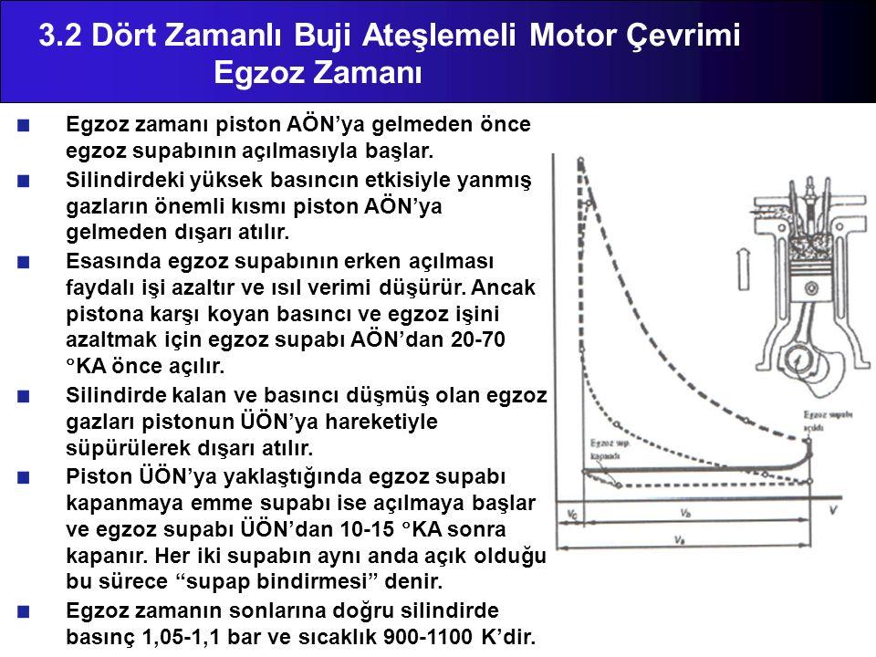 3.2 Dört Zamanlı Buji Ateşlemeli Motor Çevrimi Egzoz Zamanı
