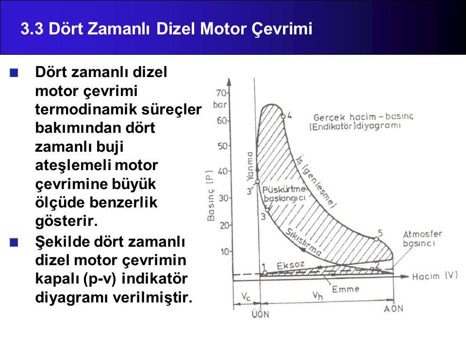 3.3 Dört Zamanlı Dizel Motor Çevrimi
