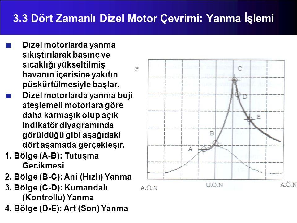 3.3 Dört Zamanlı Dizel Motor Çevrimi: Yanma İşlemi