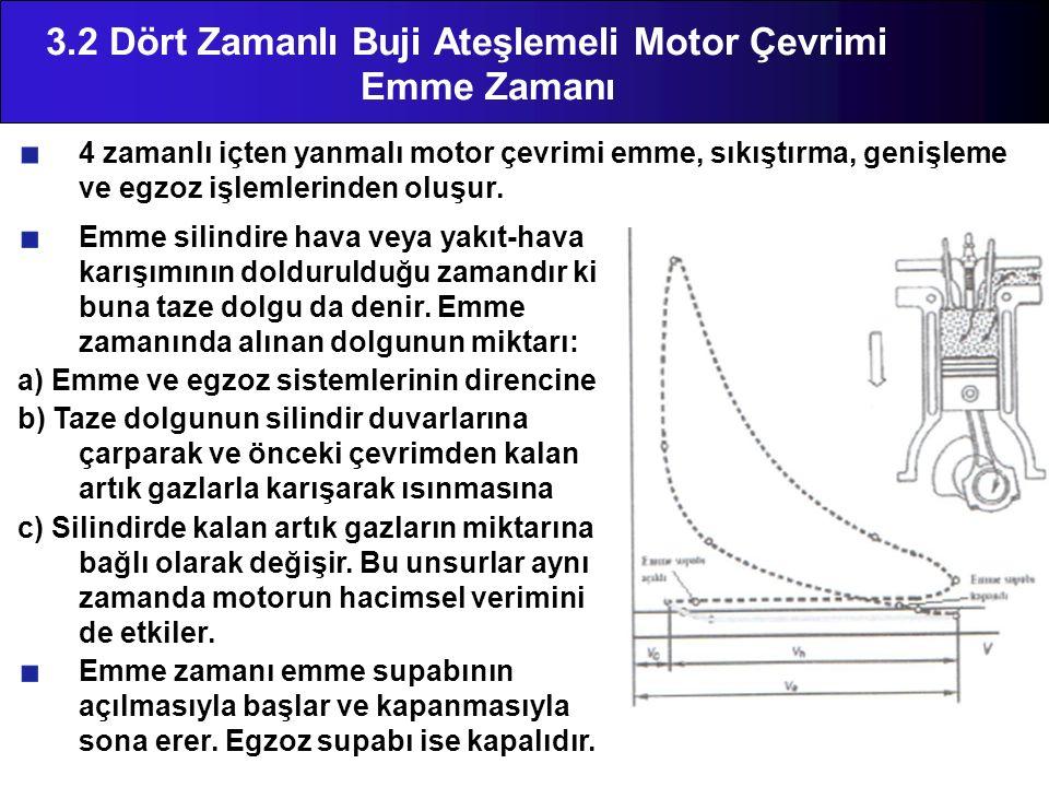 3.2 Dört Zamanlı Buji Ateşlemeli Motor Çevrimi Emme Zamanı