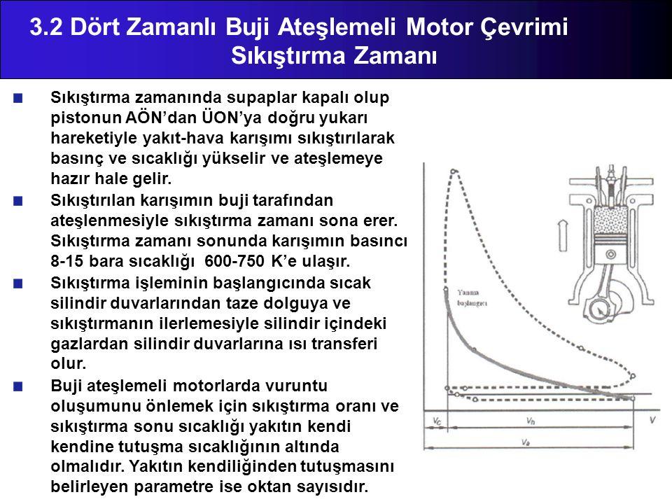 3.2 Dört Zamanlı Buji Ateşlemeli Motor Çevrimi Sıkıştırma Zamanı