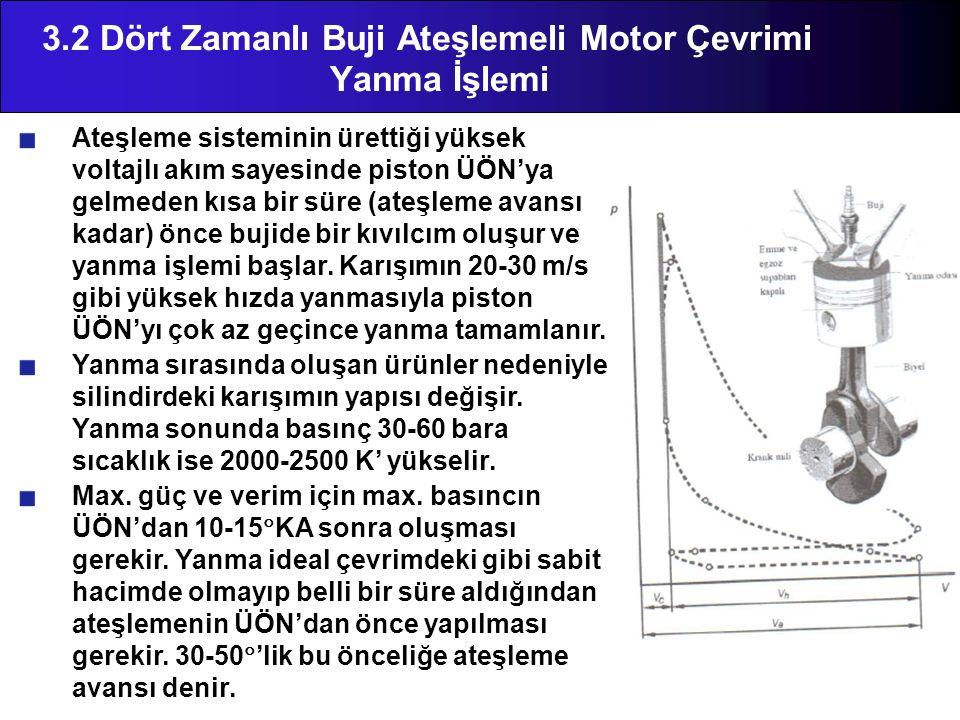 3.2 Dört Zamanlı Buji Ateşlemeli Motor Çevrimi Yanma İşlemi