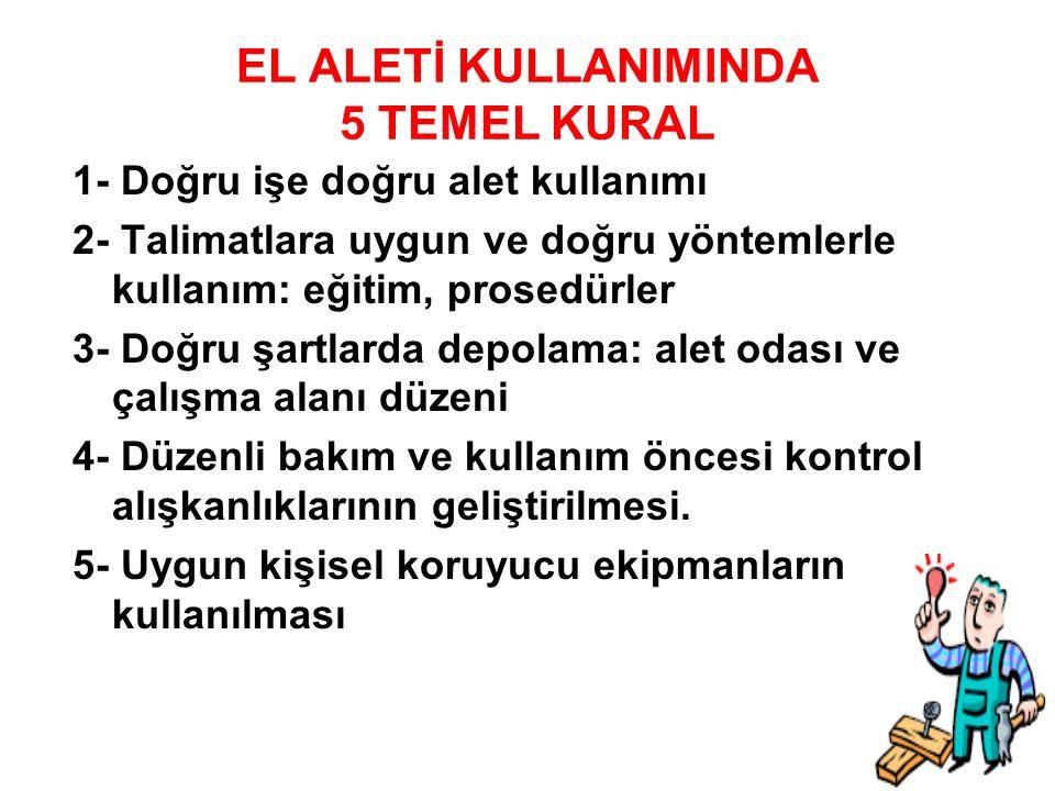 EL ALETİ KULLANIMINDA 5 TEMEL KURAL