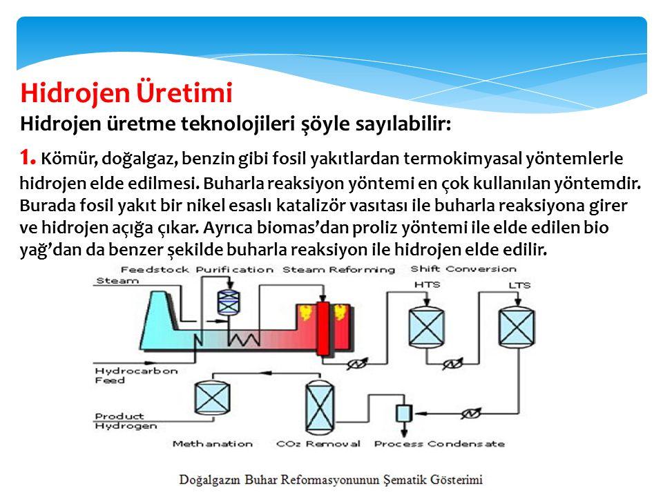 Hidrojen Üretimi Hidrojen üretme teknolojileri şöyle sayılabilir: