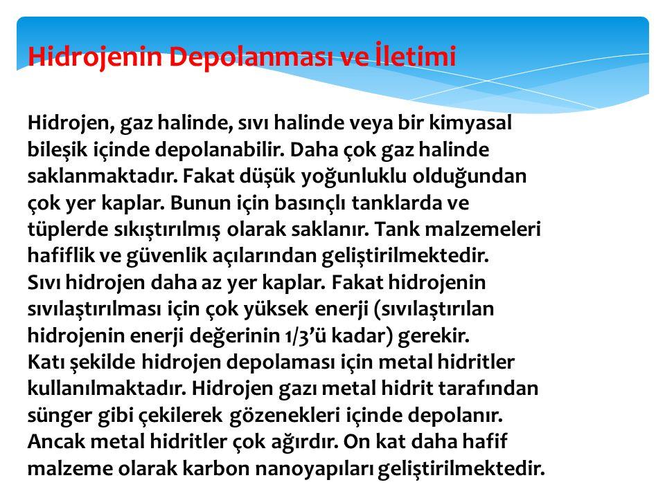 Hidrojenin Depolanması ve İletimi