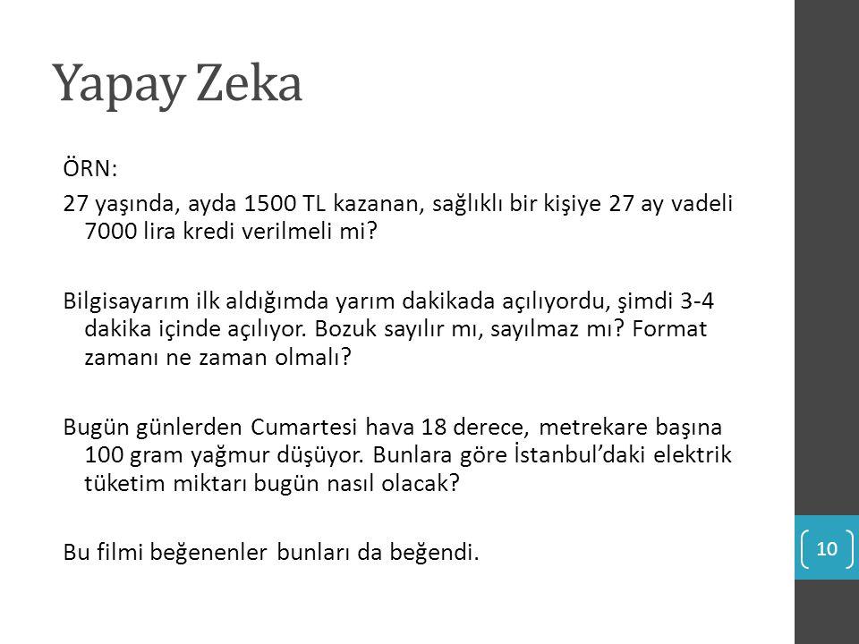 Yapay Zeka ÖRN: 27 yaşında, ayda 1500 TL kazanan, sağlıklı bir kişiye 27 ay vadeli 7000 lira kredi verilmeli mi