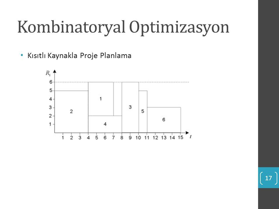 Kombinatoryal Optimizasyon