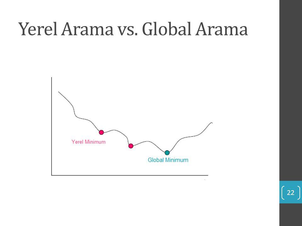 Yerel Arama vs. Global Arama