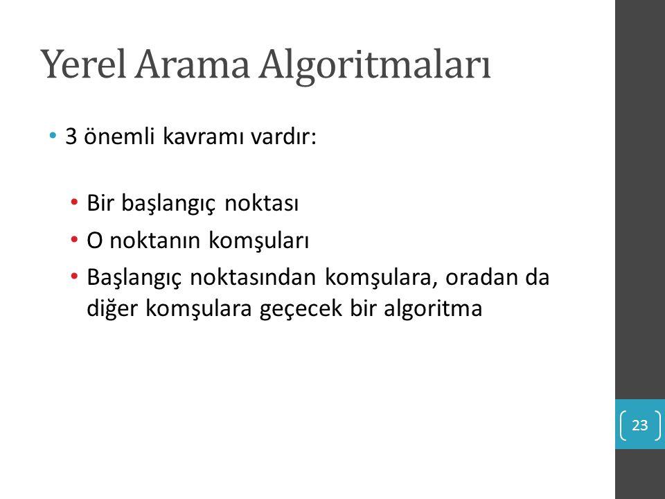 Yerel Arama Algoritmaları