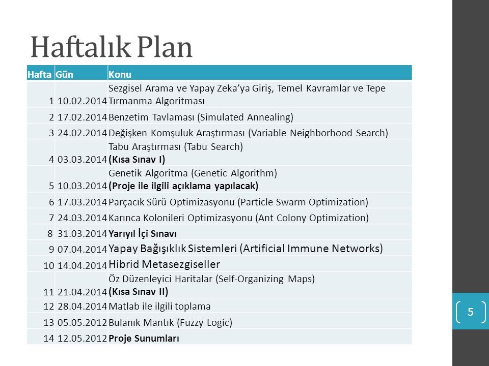 Haftalık Plan Yapay Bağışıklık Sistemleri (Artificial Immune Networks)