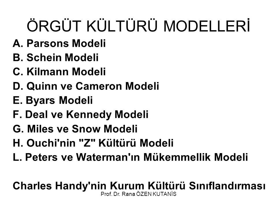 ÖRGÜT KÜLTÜRÜ MODELLERİ