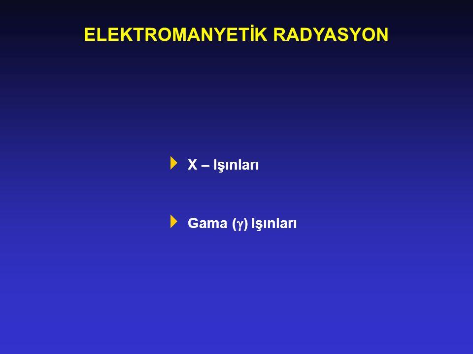 ELEKTROMANYETİK RADYASYON