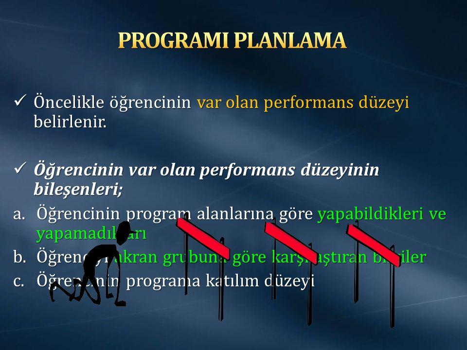 PROGRAMI PLANLAMA Öncelikle öğrencinin var olan performans düzeyi belirlenir. Öğrencinin var olan performans düzeyinin bileşenleri;