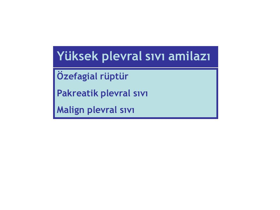 Yüksek plevral sıvı amilazı