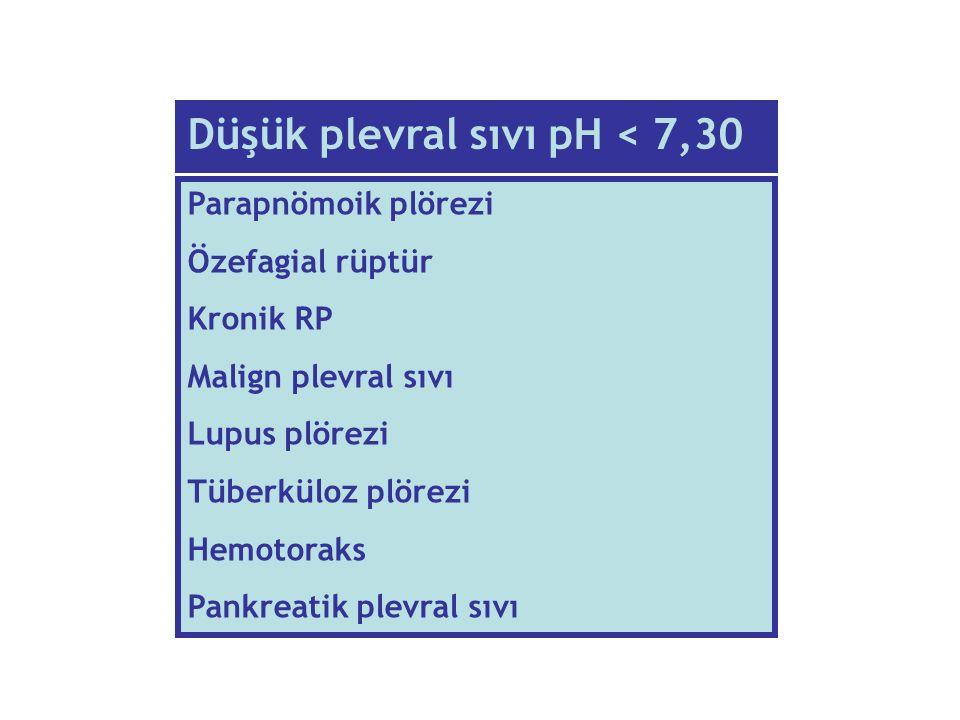 Düşük plevral sıvı pH < 7,30