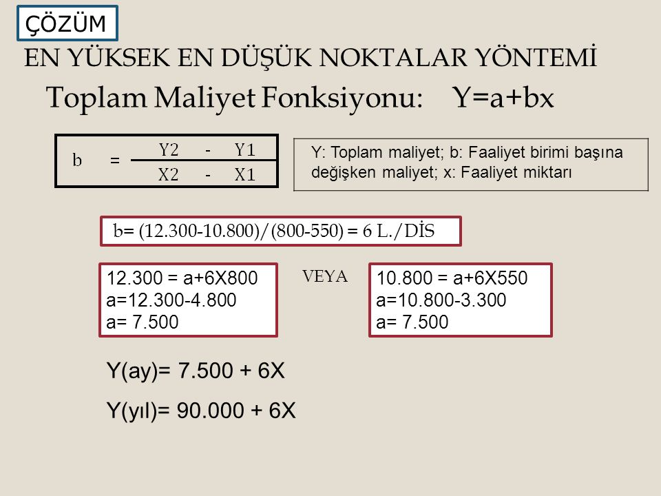 Toplam Maliyet Fonksiyonu: Y=a+bx