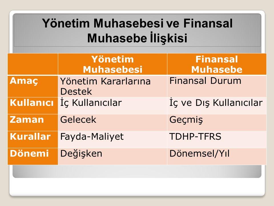 Yönetim Muhasebesi ve Finansal Muhasebe İlişkisi