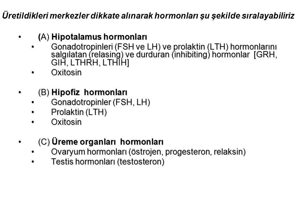Üretildikleri merkezler dikkate alınarak hormonları şu şekilde sıralayabiliriz