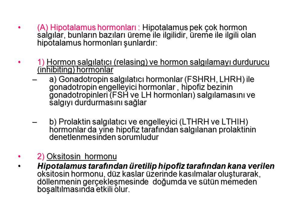 (A) Hipotalamus hormonları : Hipotalamus pek çok hormon salgılar, bunların bazıları üreme ile ilgilidir, üreme ile ilgili olan hipotalamus hormonları şunlardır: