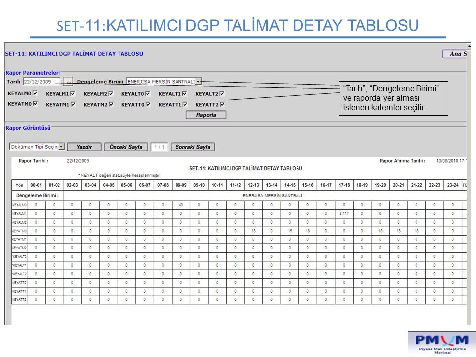 SET-11:KATILIMCI DGP TALİMAT DETAY TABLOSU