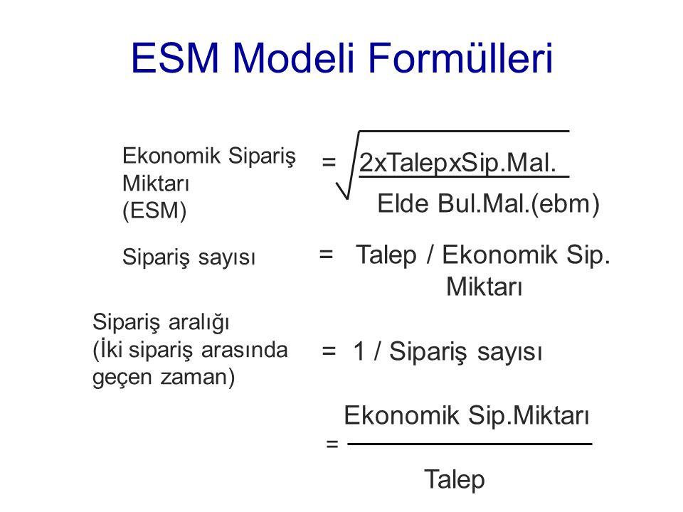ESM Modeli Formülleri = 2xTalepxSip.Mal. Elde Bul.Mal.(ebm) Miktarı