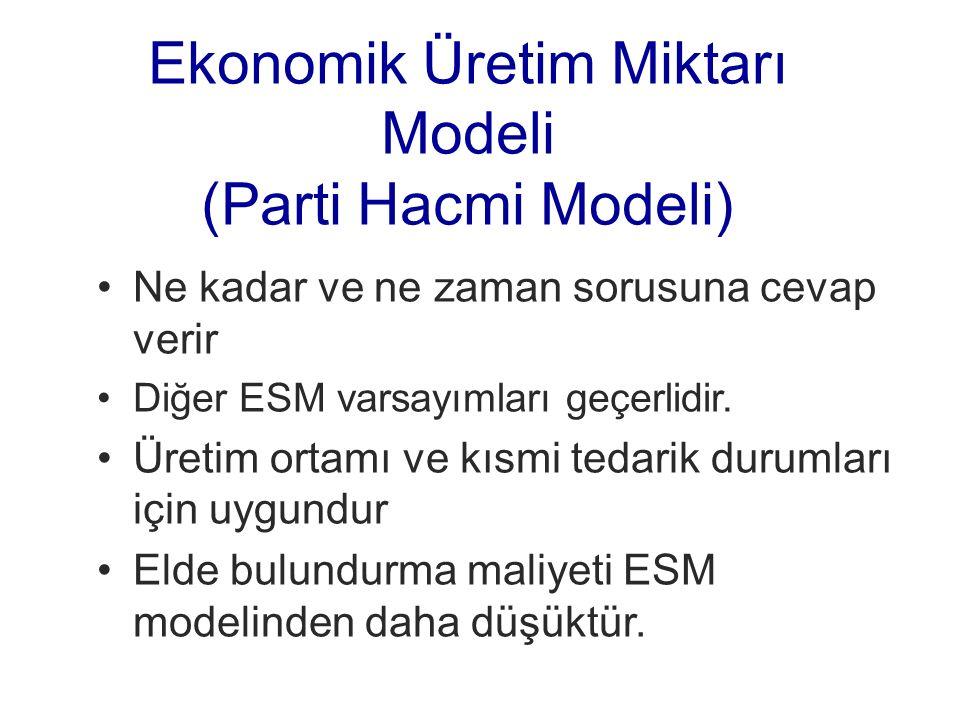 Ekonomik Üretim Miktarı Modeli (Parti Hacmi Modeli)