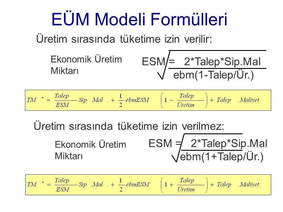 EÜM Modeli Formülleri Üretim sırasında tüketime izin verilir: