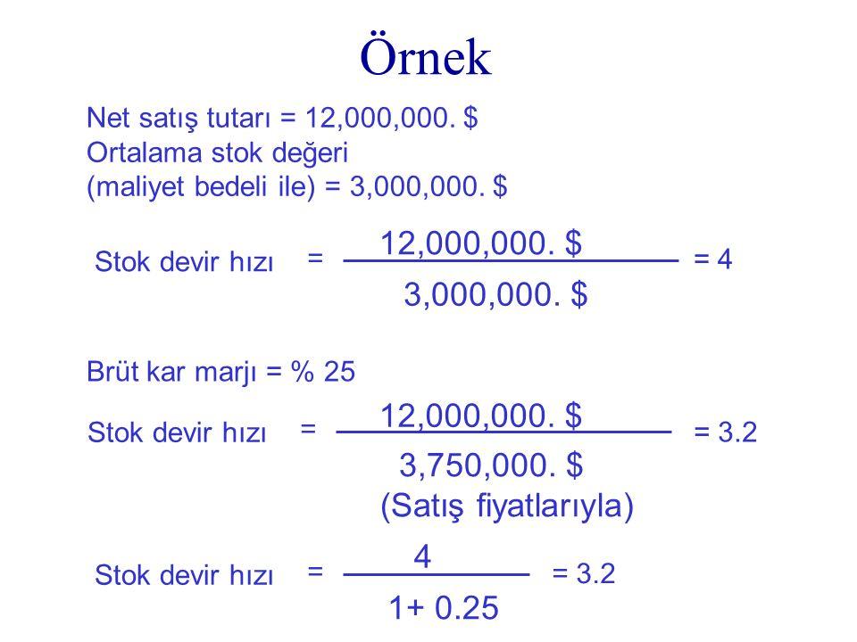 Örnek Net satış tutarı = 12,000,000. $ Ortalama stok değeri. (maliyet bedeli ile) = 3,000,000. $ 12,000,000. $