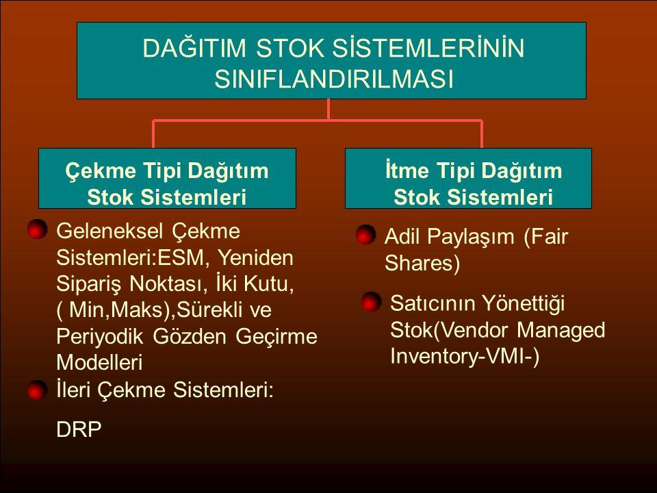 Çekme Tipi Dağıtım Stok Sistemleri İtme Tipi Dağıtım Stok Sistemleri
