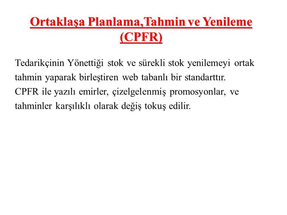 Ortaklaşa Planlama,Tahmin ve Yenileme (CPFR)