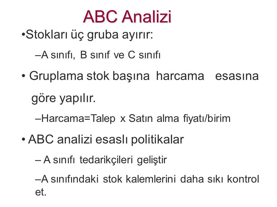 ABC Analizi Stokları üç gruba ayırır: