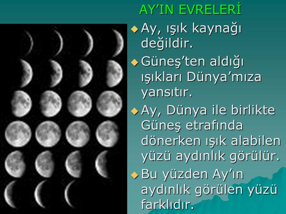 AY'IN EVRELERİ Ay, ışık kaynağı değildir. Güneş'ten aldığı ışıkları Dünya'mıza yansıtır.