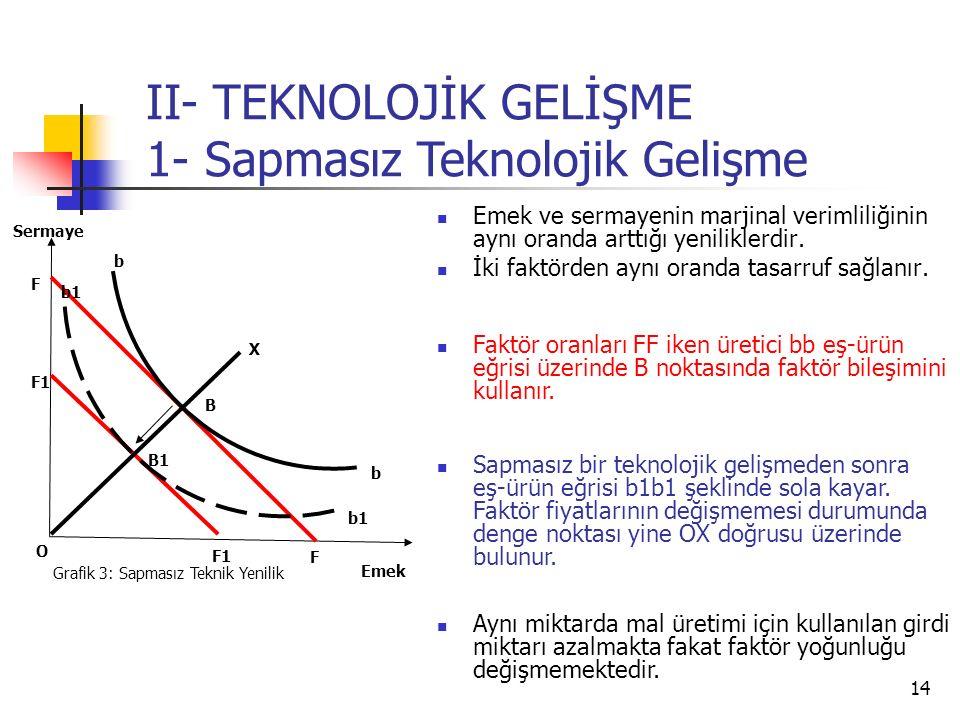 II- TEKNOLOJİK GELİŞME 1- Sapmasız Teknolojik Gelişme