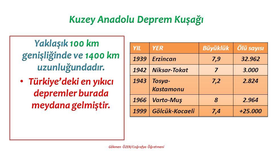 Kuzey Anadolu Deprem Kuşağı