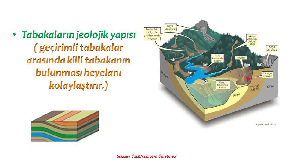 Gökmen ÖZER/Coğrafya Öğretmeni
