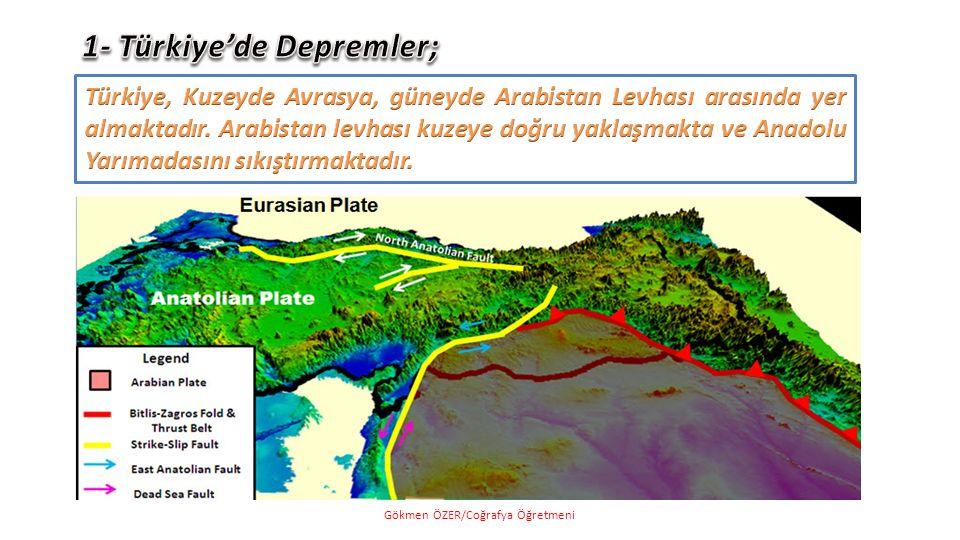 1- Türkiye'de Depremler;