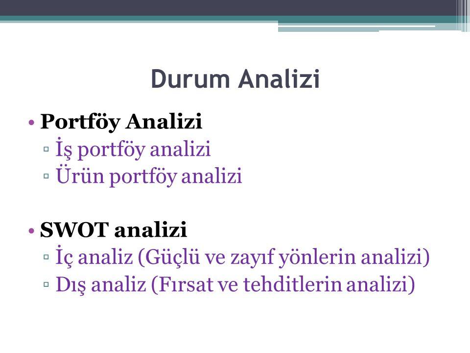 Durum Analizi Portföy Analizi İş portföy analizi Ürün portföy analizi