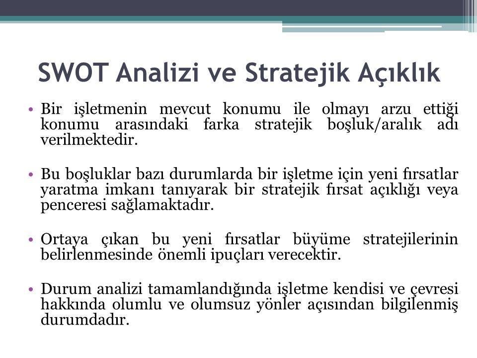 SWOT Analizi ve Stratejik Açıklık