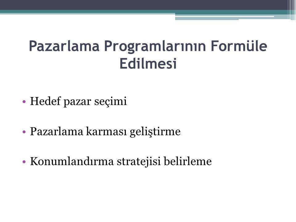 Pazarlama Programlarının Formüle Edilmesi