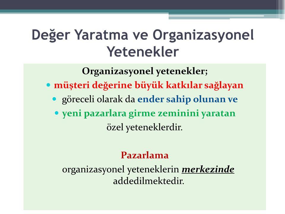 Değer Yaratma ve Organizasyonel Yetenekler