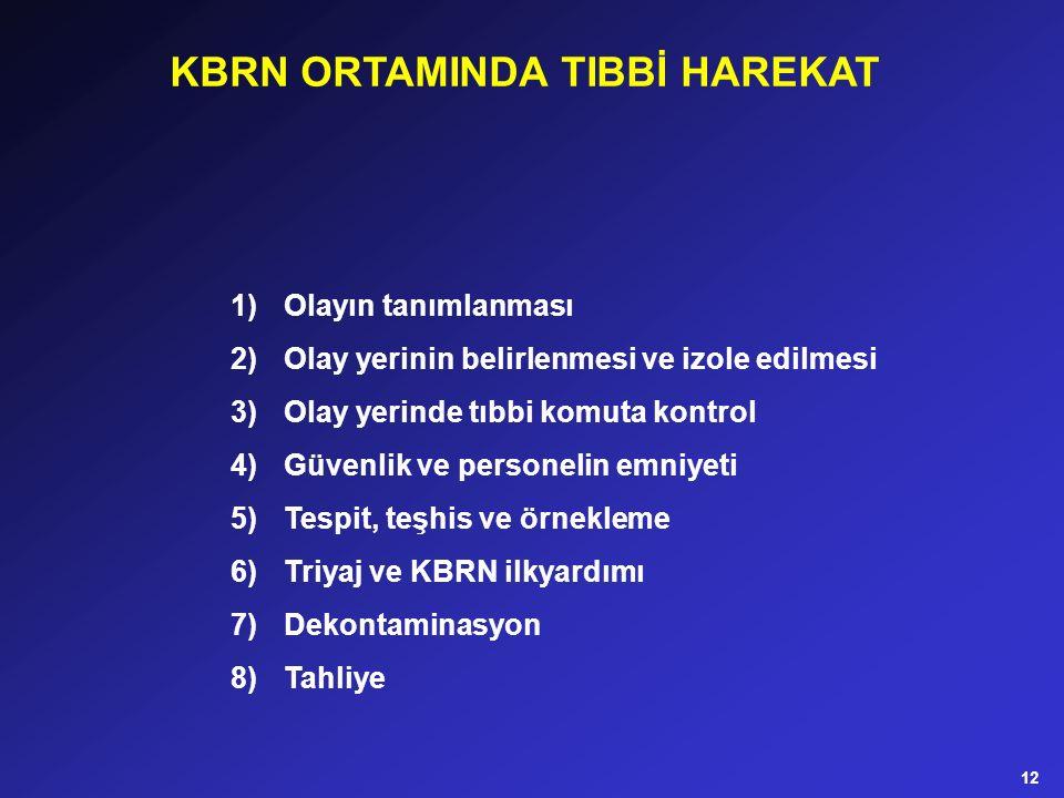 KBRN ORTAMINDA TIBBİ HAREKAT