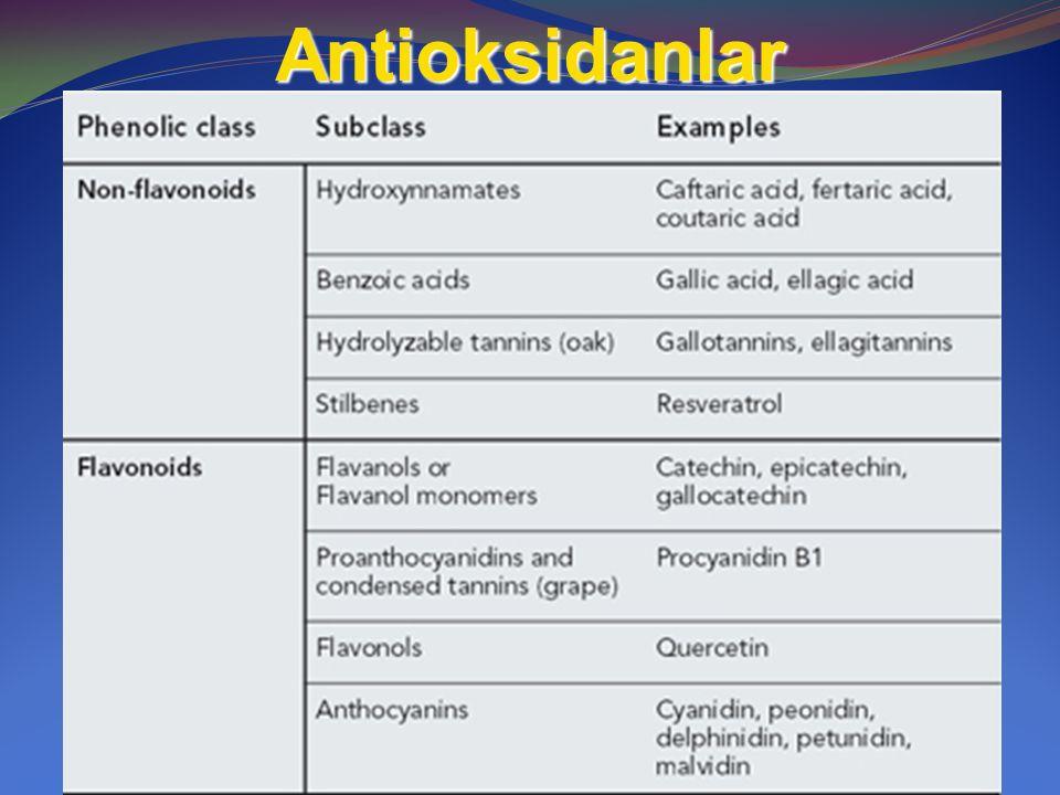 Antioksidanlar İki grupturlar: