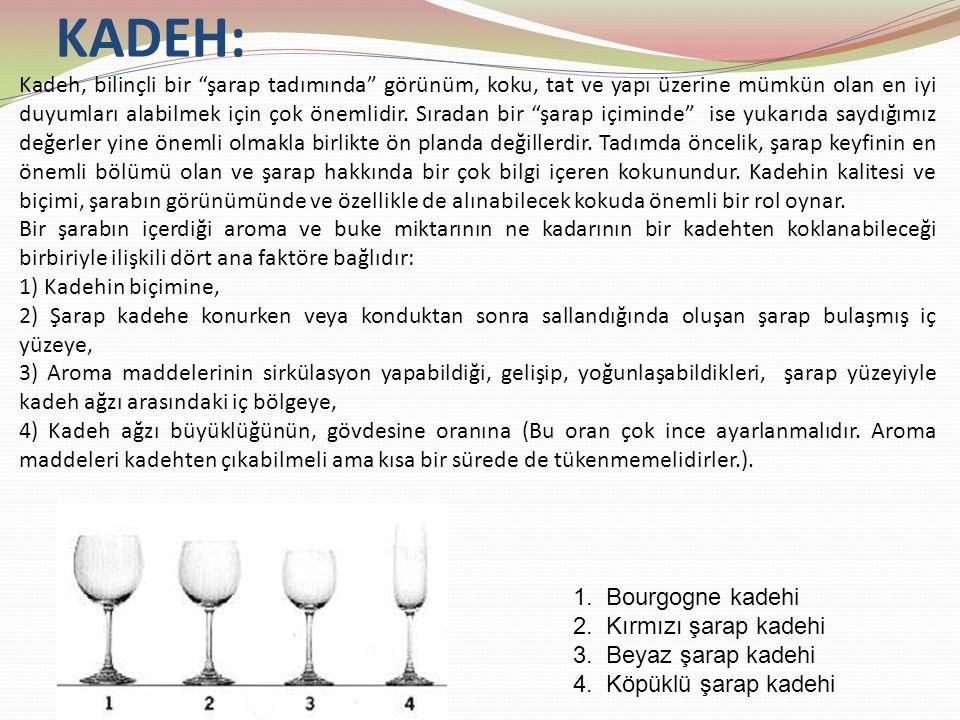KADEH: