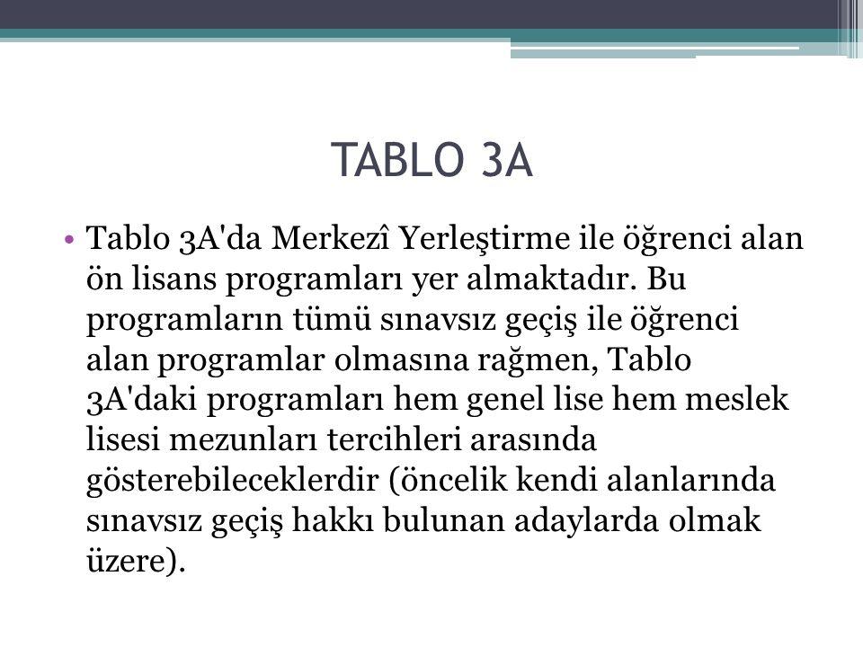 TABLO 3A