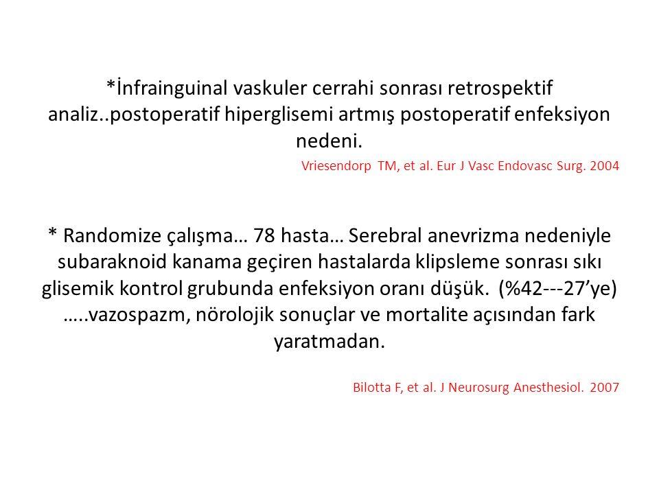 İnfrainguinal vaskuler cerrahi sonrası retrospektif analiz