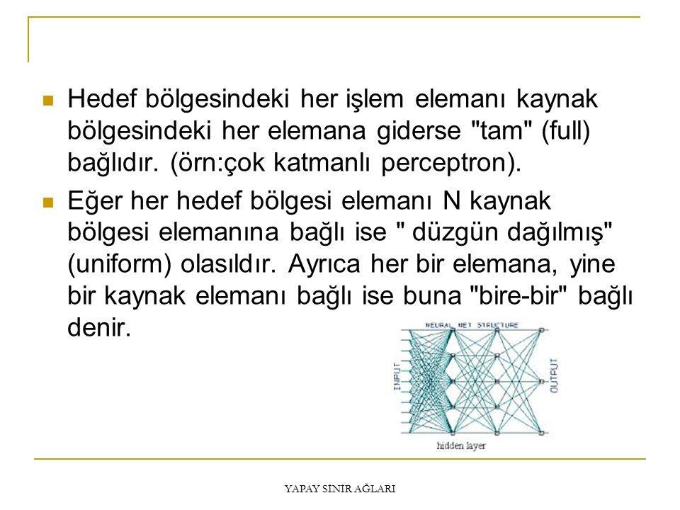 Hedef bölgesindeki her işlem elemanı kaynak bölgesindeki her elemana giderse tam (full) bağlıdır. (örn:çok katmanlı perceptron).