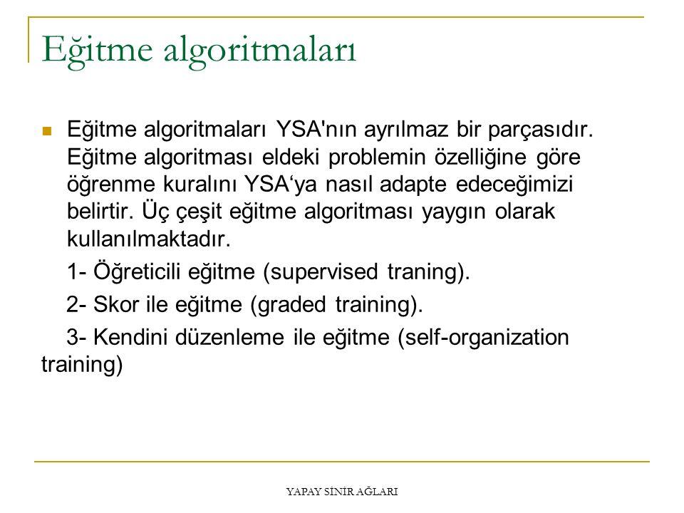 Eğitme algoritmaları